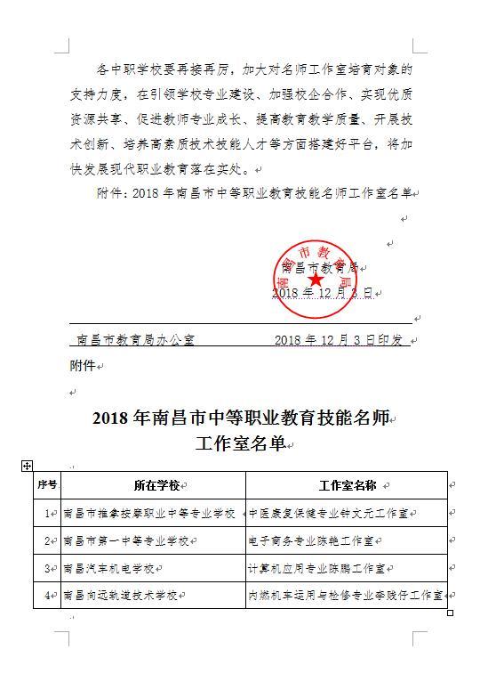 2018年南昌市中等职业教育技能名师工作室名单
