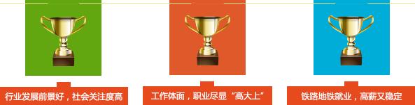 南昌向远轨道技术学校学校2018秋季招生简章