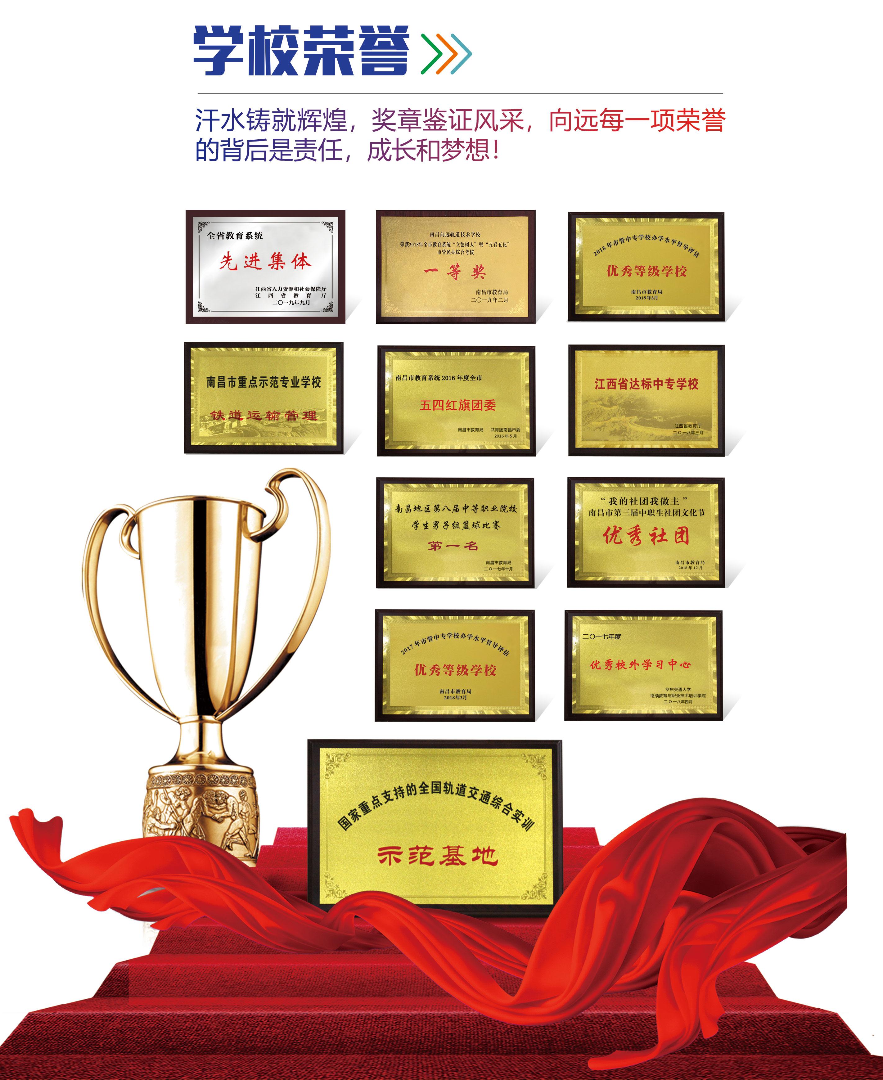 南昌铁路学校荣誉资质