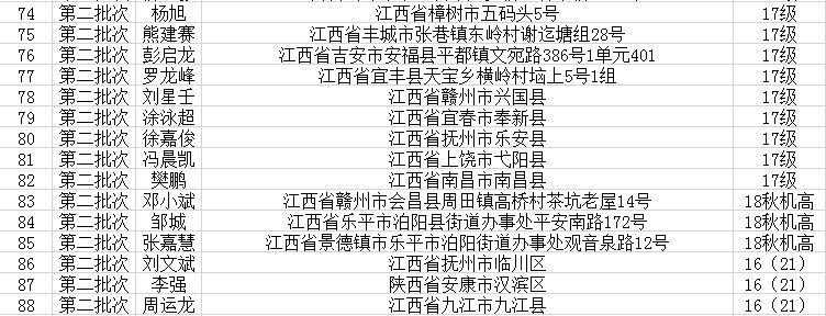南昌向远铁路学校中铁电气化运管公司南昌维管段上岗录取名单
