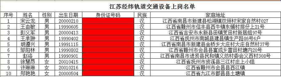 南昌铁路技术学校江苏经纬轨道交通设备上岗名单