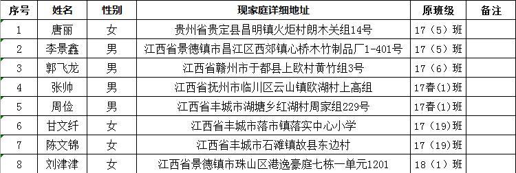 南昌向远轨道技术学校景德镇高速上岗人员名单